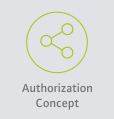 Authorization Concept with MultiCash